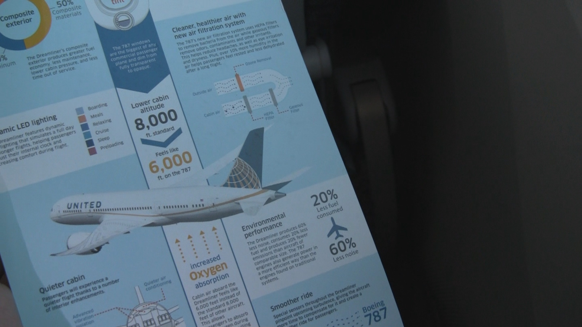 United 787 handout.
